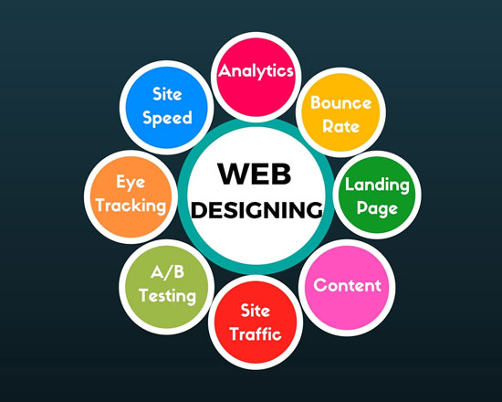 Website Designing | Clipboat Technologies Private Limited