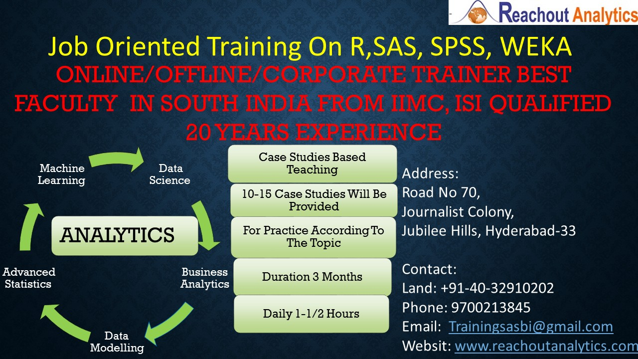Data Science Online/Offline/Corporate Training by ISI, IIM Professional – 9700213845
