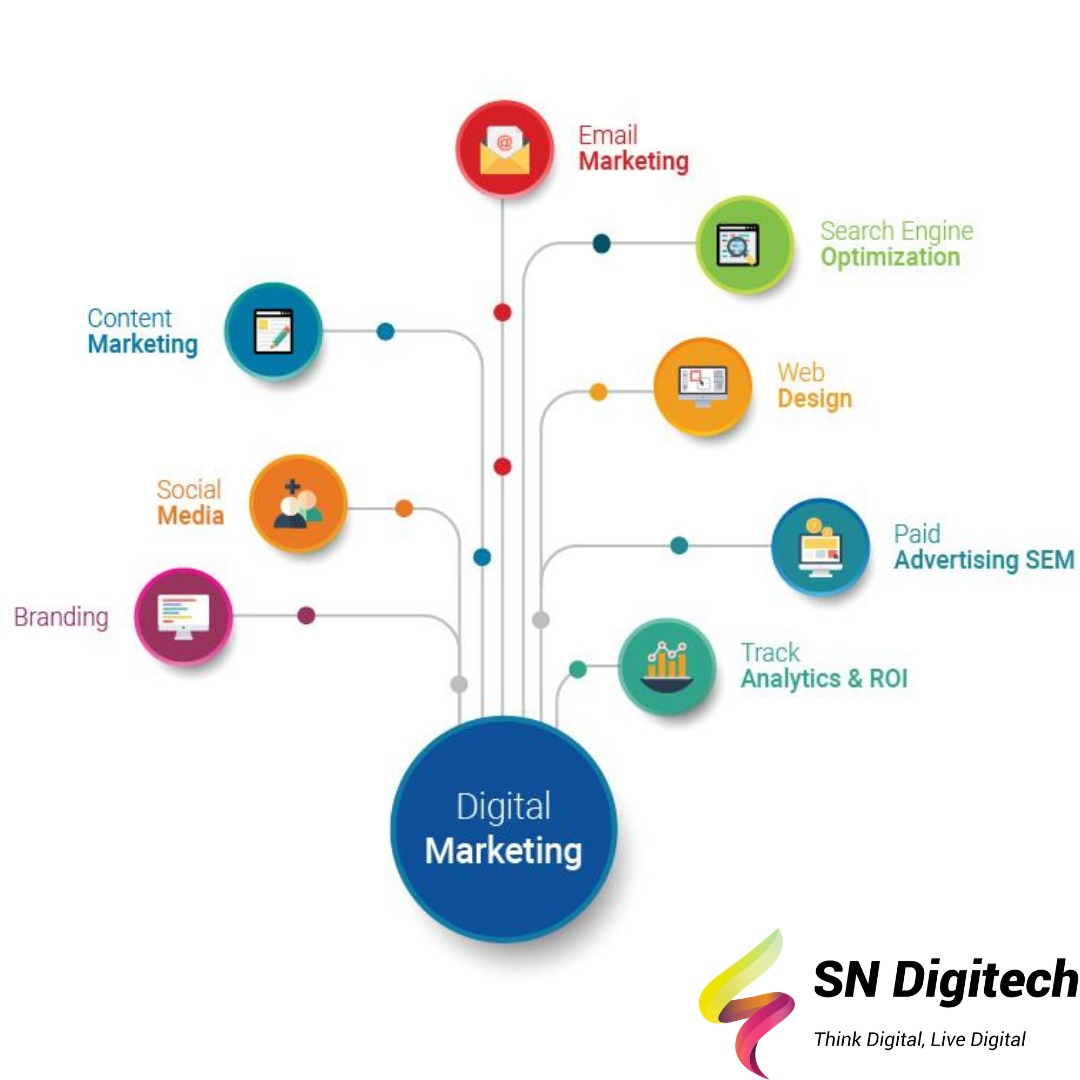 Best Digital Marketing company | SN Digitech