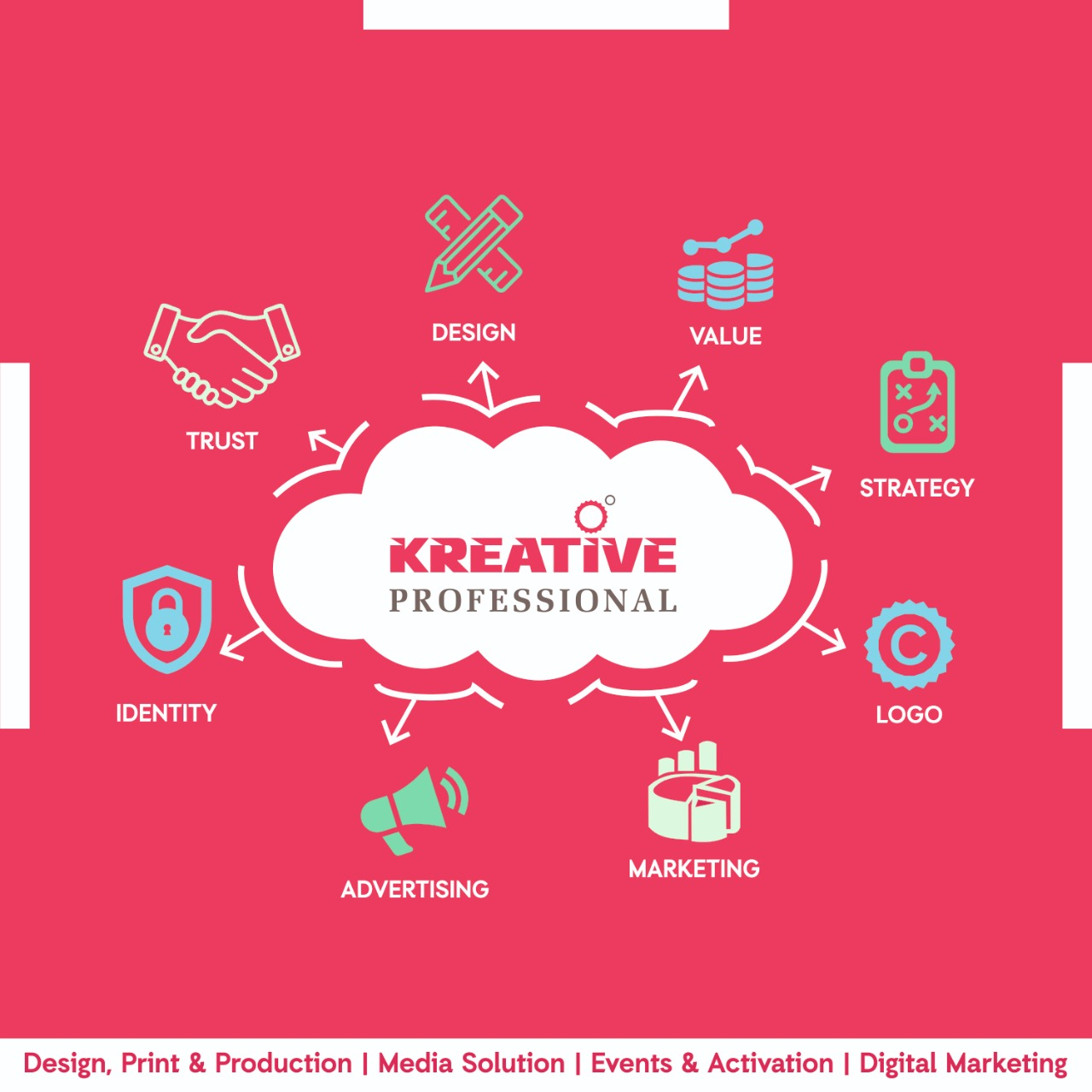 Kreative Professional – Leading Advertising Agency in Mumbai