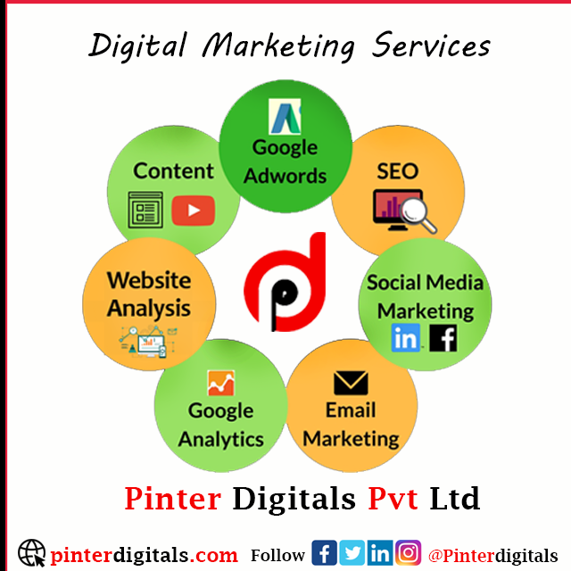 digital marketing services in hitech city