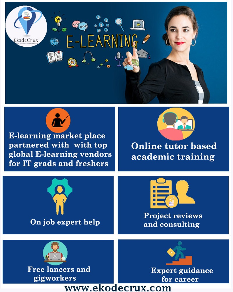 Online IT Courses Training In Hyderabad