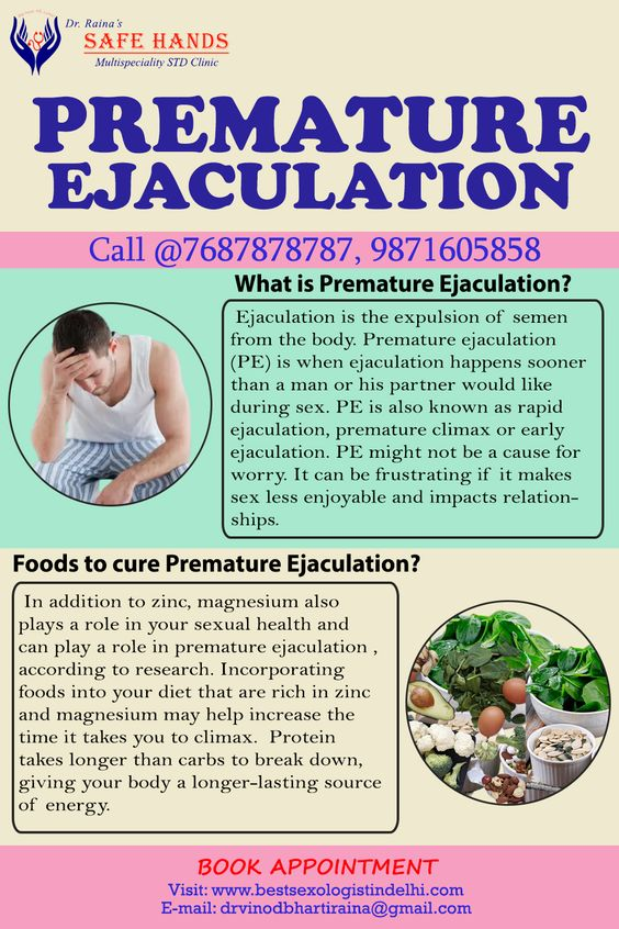 Treatment for Premature Ejaculation Sexologists Doctor Vinod Raina in Delhi