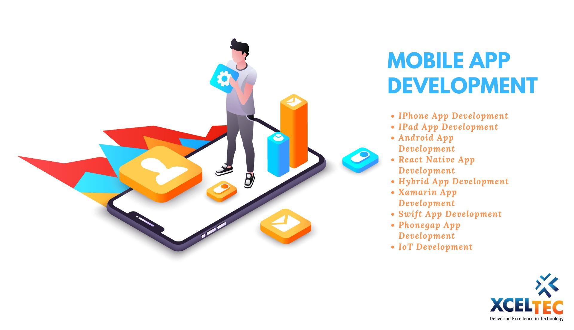 Best Mobile App Development Company in New Zealand | India