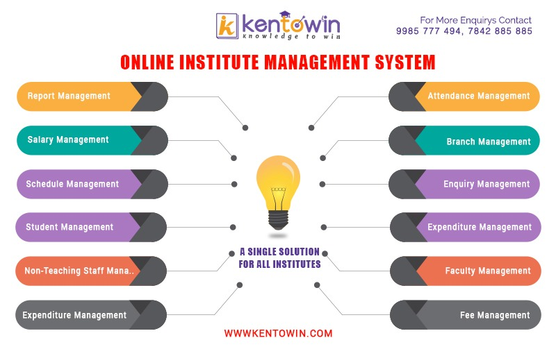 Top Online Management Software for Institute